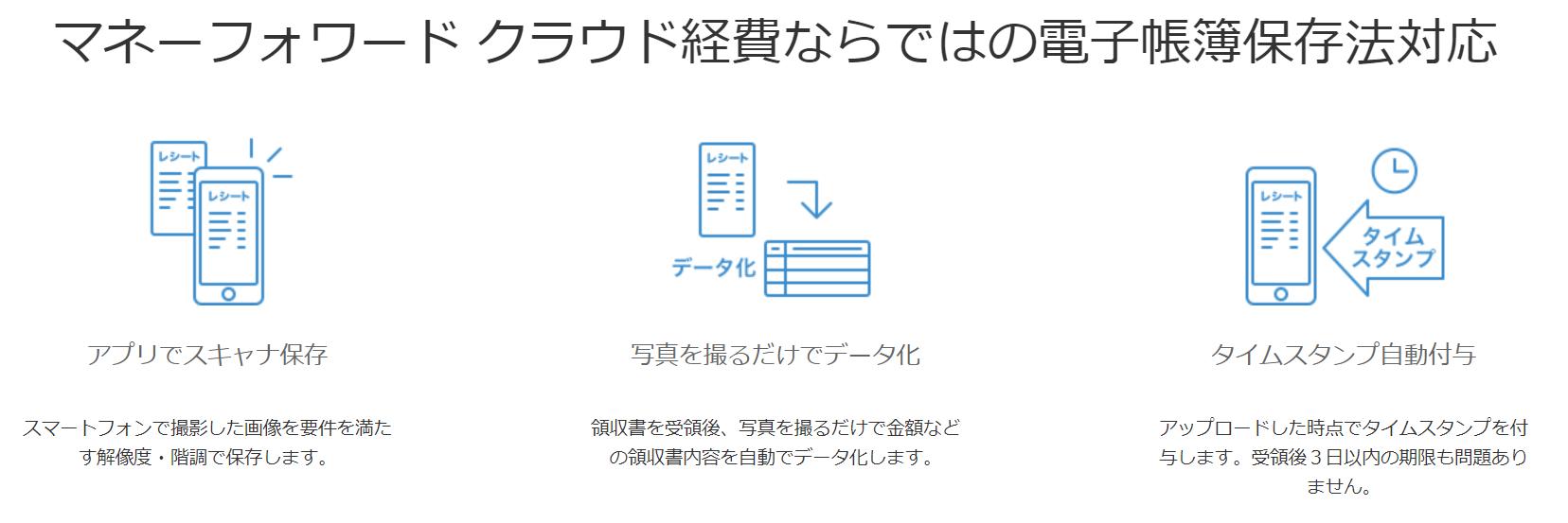 電子帳簿保存法②